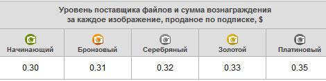 depositphotos-4